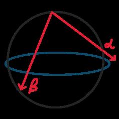 Math 1-01